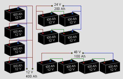 Напряжение и мощность блока аккумуляторов