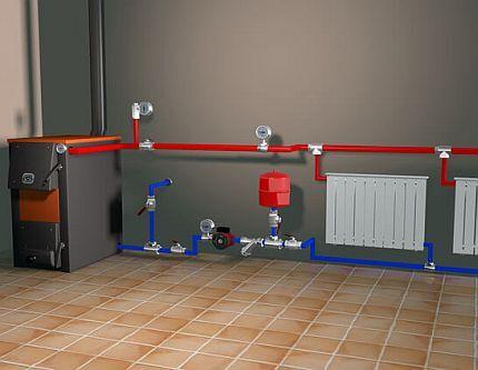 Расположение насоса в контуре системы отопления