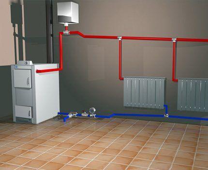 Установка бака в открытую систему отопления
