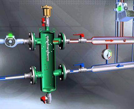 Сепаратор воздуха в системе отопления