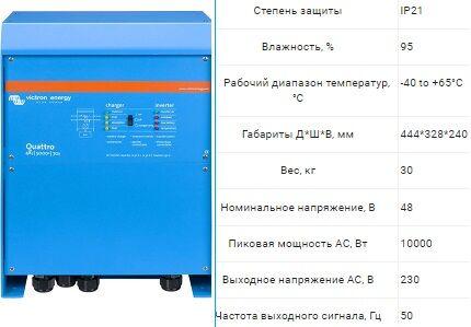 Характеристики Phoenix Inverter