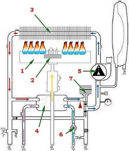Схема работы раздельных теплообменников