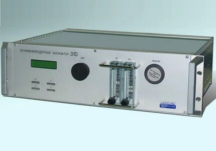 Оптический газоанализатор