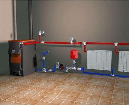 Водяная система отопления