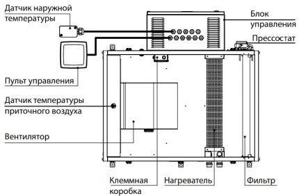 Электрический нагреватель