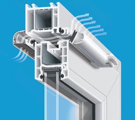 Воздухопропускной клапан для пластикового окна