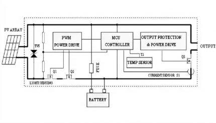 Схема контроллера PWM