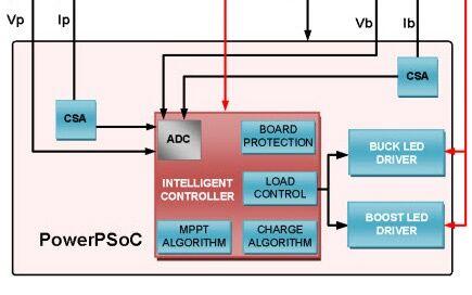 Схема MPPT контроллера