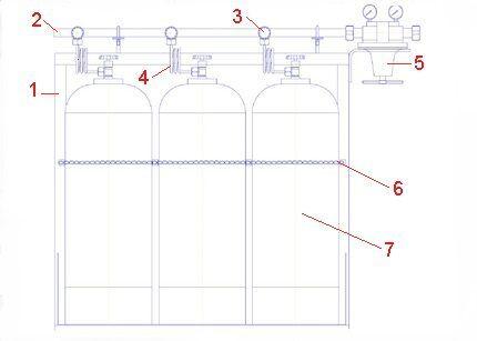 Схема простой рампы