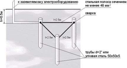 Схема треугольного заземления