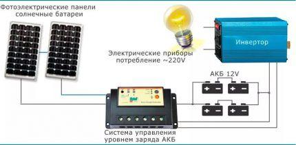 Схема установки инвертора