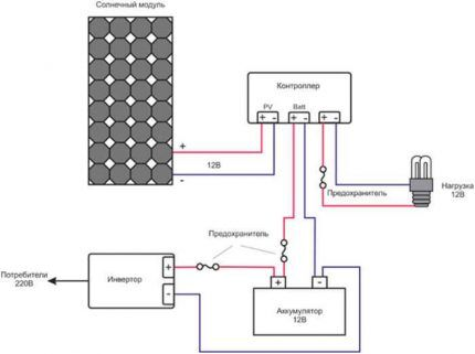 Схема подключения солнечной панели