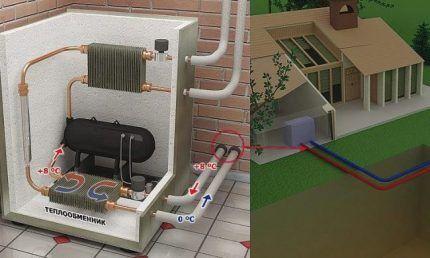 Схема отопительной системы с теплонасосом