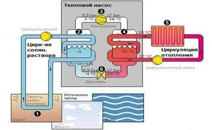 Подробная схема теплонасоса из холодильника