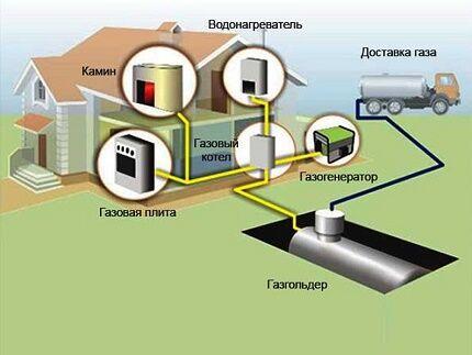 Изображение - Как получить технические условия для подключения газа в частном доме tu_dok_gas_3-1