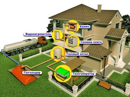 Изображение - Как получить технические условия для подключения газа в частном доме tu_dok_gas_5-1