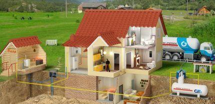 Изображение - Как получить технические условия для подключения газа в частном доме tu_dok_gas_7-430x209