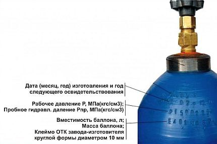 Маркировка газового баллона