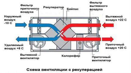 Типовая схема блока вентиляции с рекуператором