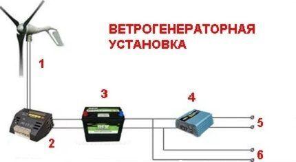 Схема ветрогенераторной установки