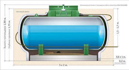 Расчётные параметры газгольдера