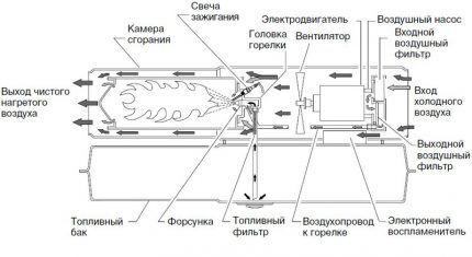 Схема устройства газовой пушки