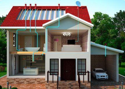 Пример проектирования системы вентиляции частного дома