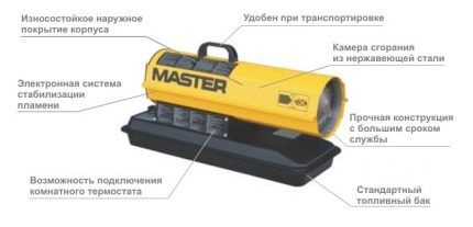Дизельная пушка Master B 35