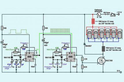 Блок управления водородного котла