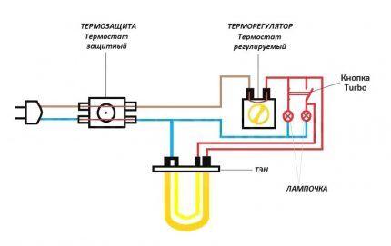 Электрическая схема устройства бытового водонагревателя