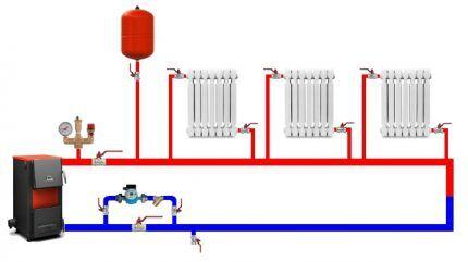 Классическая схема однотрубной системы