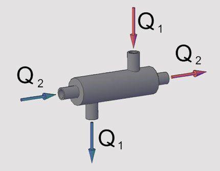 Нестандартная конструкция гидрострелки