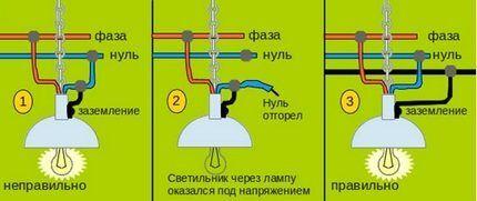 Заземление светильников ванной