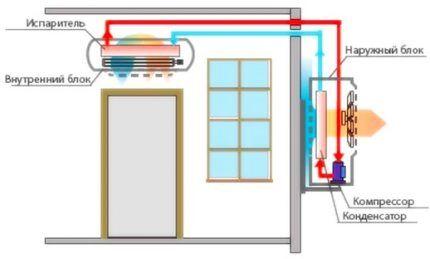 Схема сплит-системы с настенным модулем