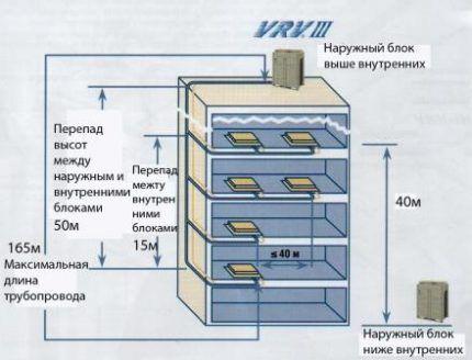 Схема монтажа наружного блока
