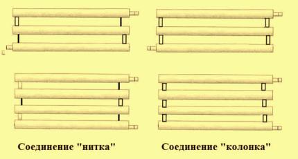 Разные типы соединения труб