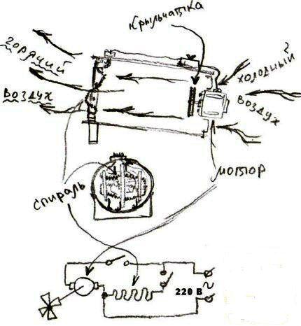 Схема сборки электропушки
