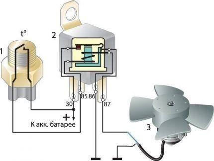 Вентилятор подключен к выключателю света