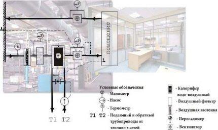 Схема установки ШУПВВ в здании