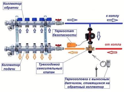 Схема установки циркуляционного насоса для теплых полов