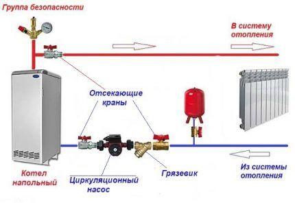 Схема установки насоса на подаче