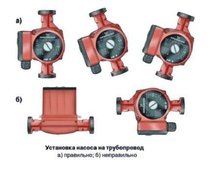 Правила монтажа циркуляционного насоса