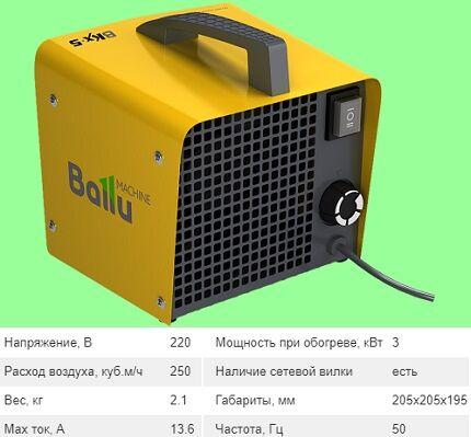 Характеристики Ballu BKX5