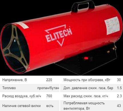 Характеристики ТП/30ГБ от Elitech