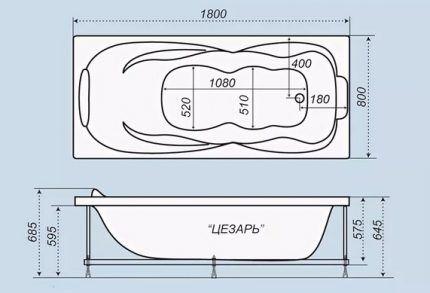 Размеры ванн отечественных и импортных