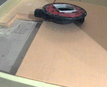 Укладка плитной теплоизоляции