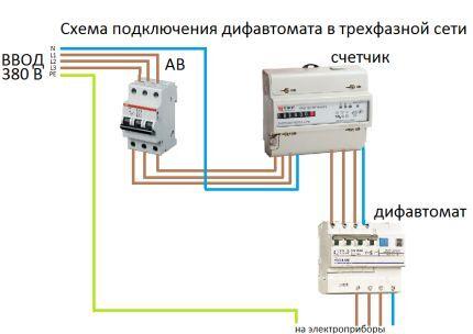 Схема дифавтомата для трехфазной сети