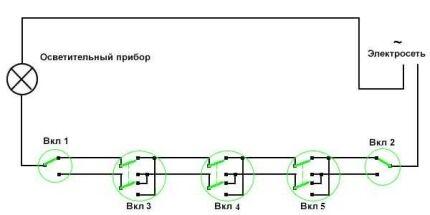 Схема ДПВ с пятью точками контроля