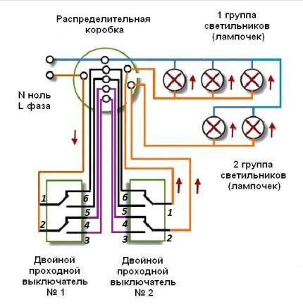Схема ДПВ с двумя точками контроля