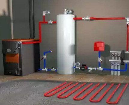 Двухконтурный котел, подключенный к системе теплый пол